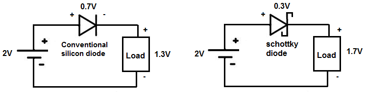 Schottky-diode-circuit