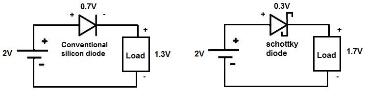 Schottky-diode-circuit