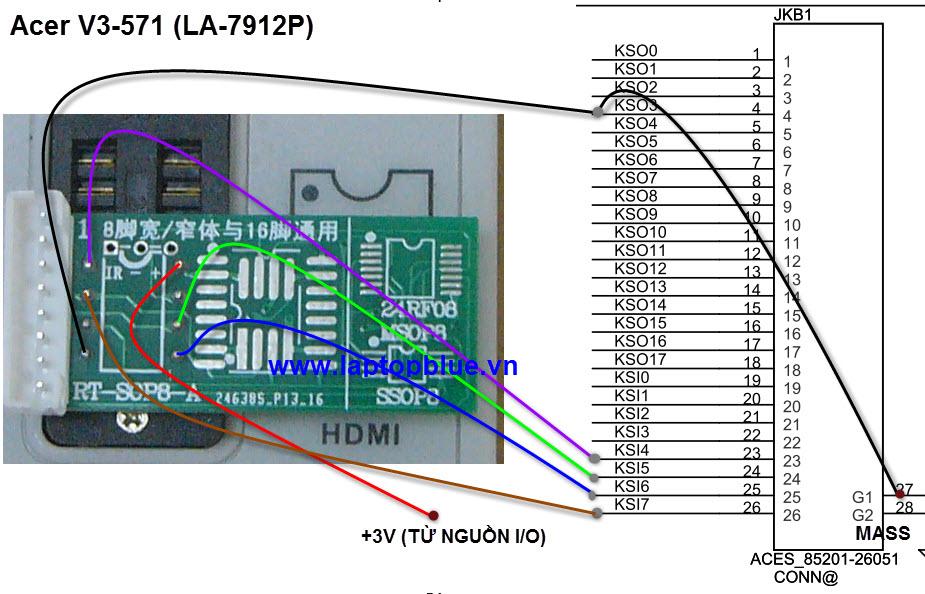 پروگرام آی او KB9012 -دو