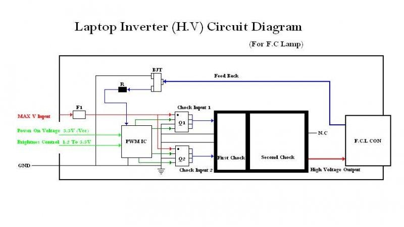 Inverter (H.V)