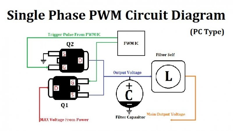 Single Phase PWM Diagram (PC Type)